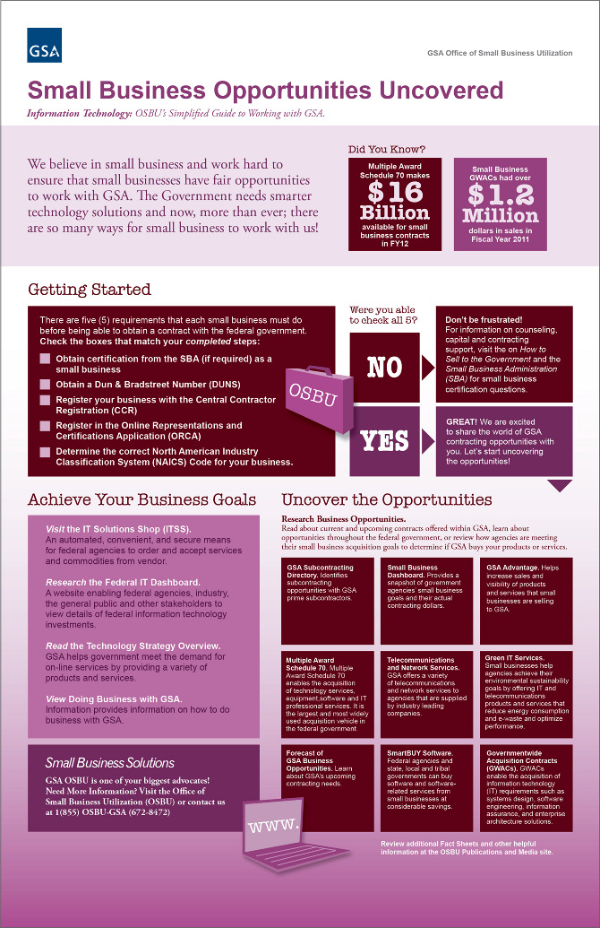 infographic fact sheets