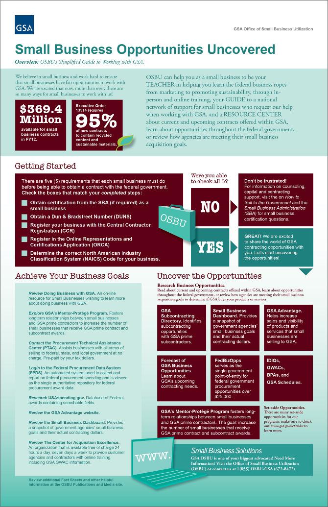 Infographic Fact Sheets - Glenann Design